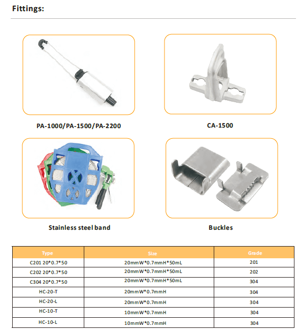 stainless steel banding accessories